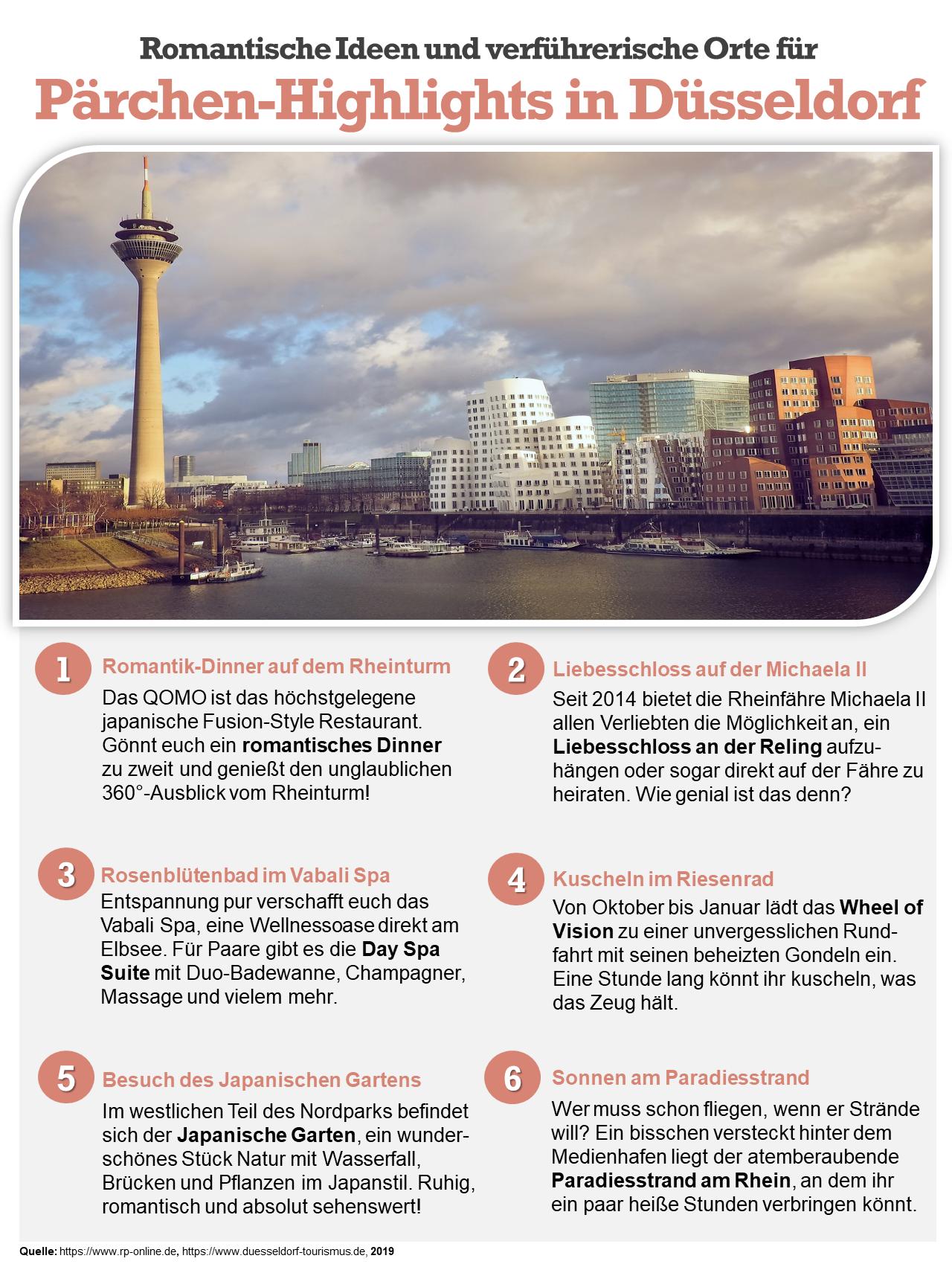 Düsseldorf Infografik