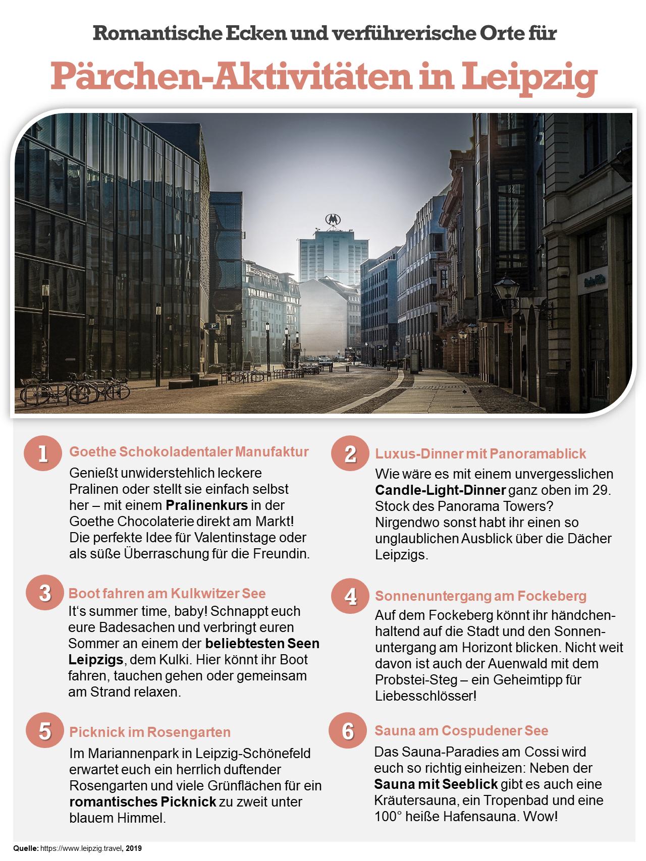 Infografik über Leipzig
