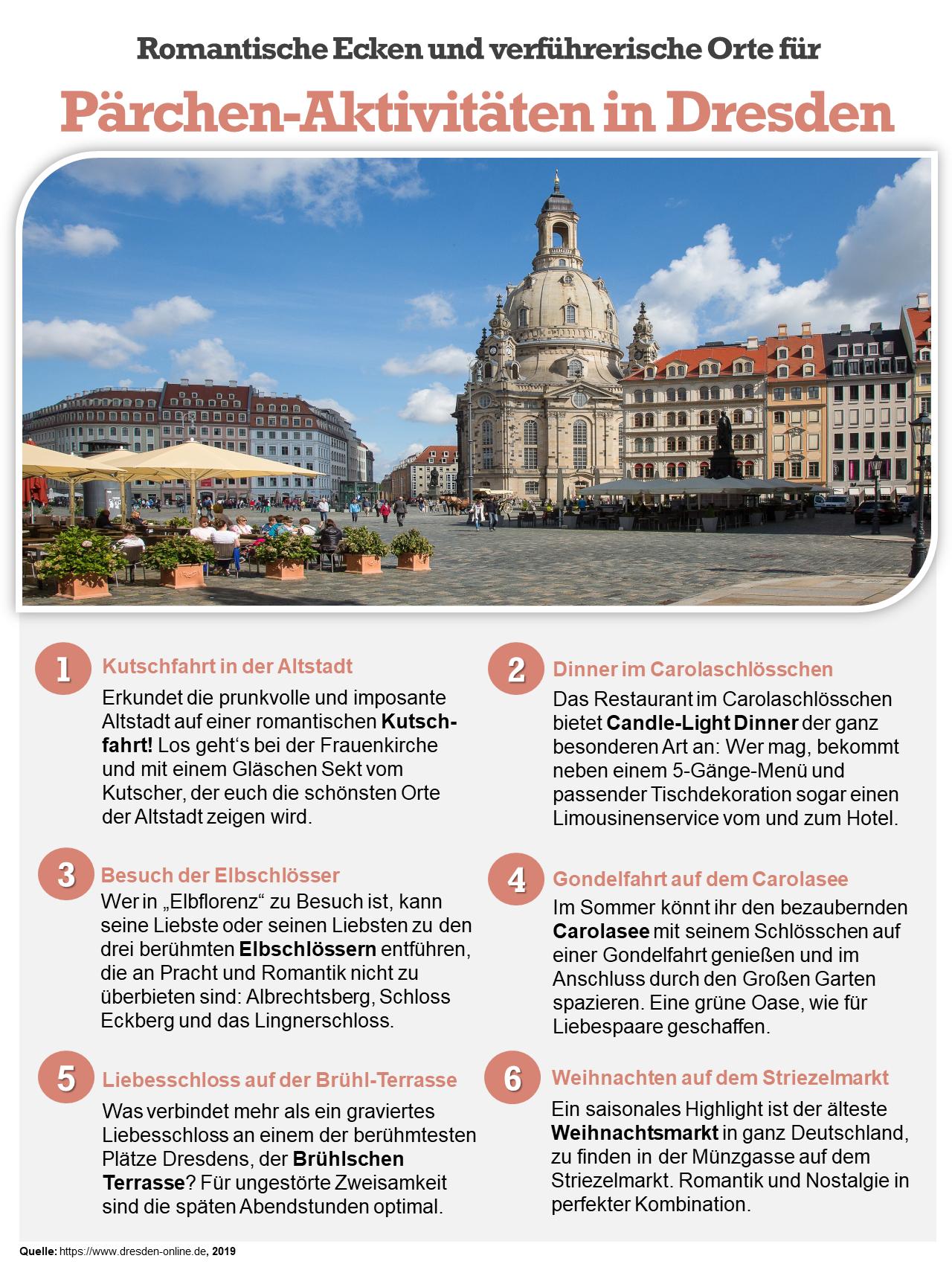Infografik über Dresden